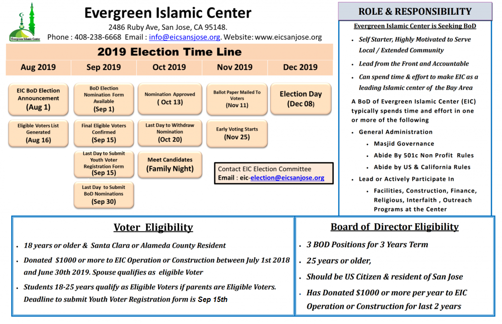 EIC Home | Evergreen Islamic Center