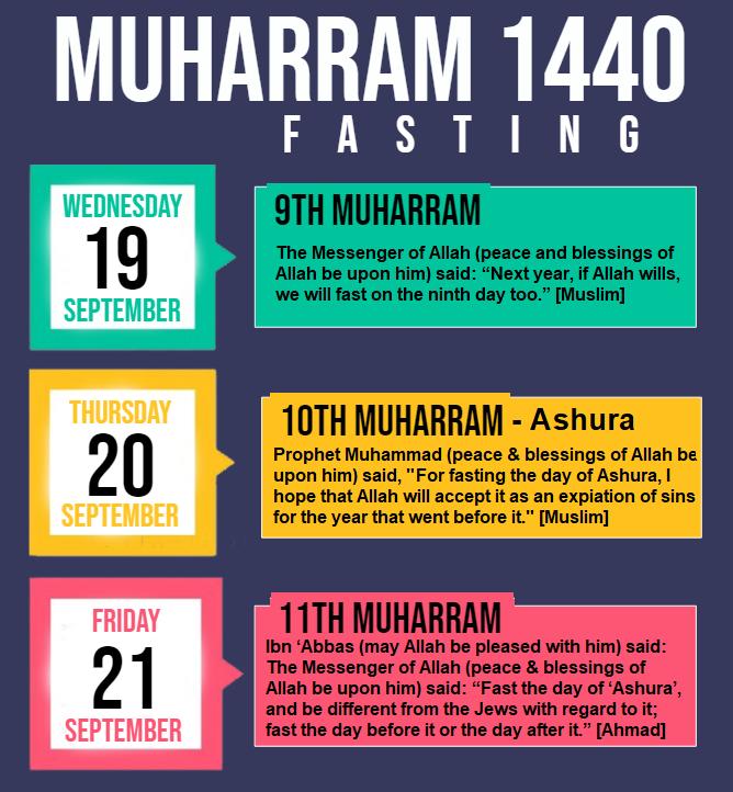 Muharram1440