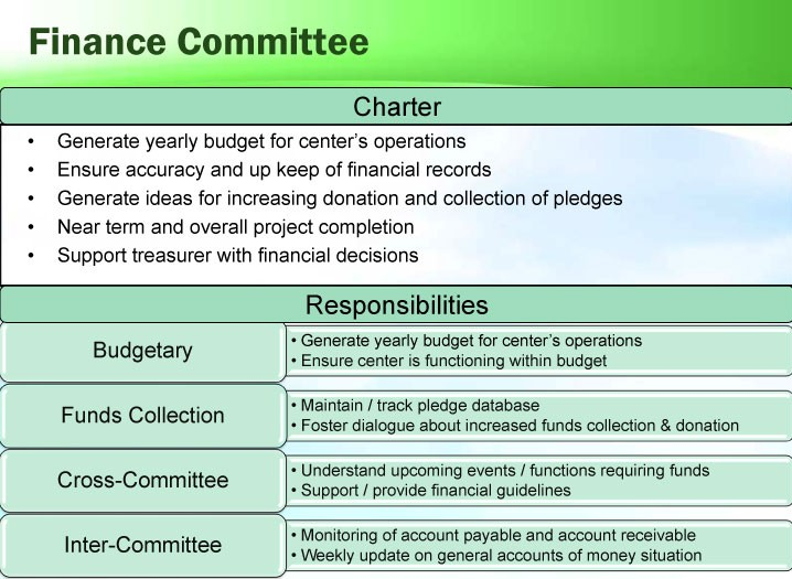 Finanace-Charter