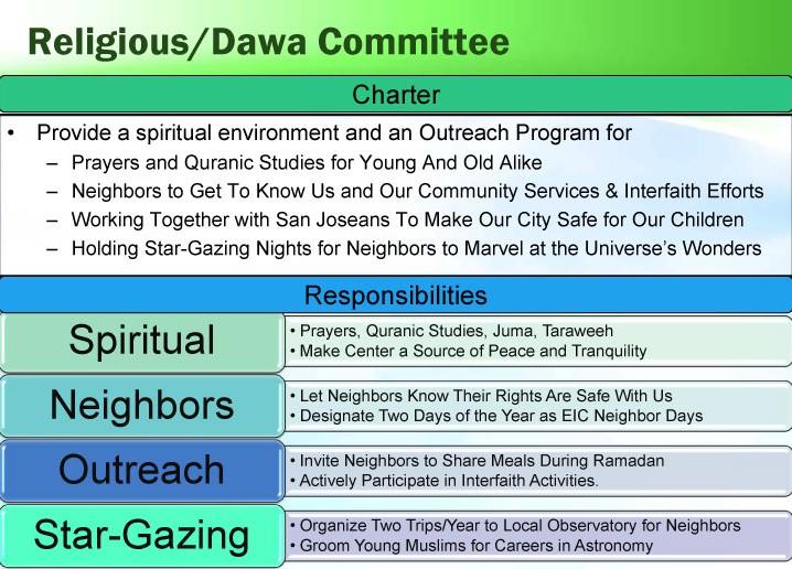 Religious_Dawa_Charter
