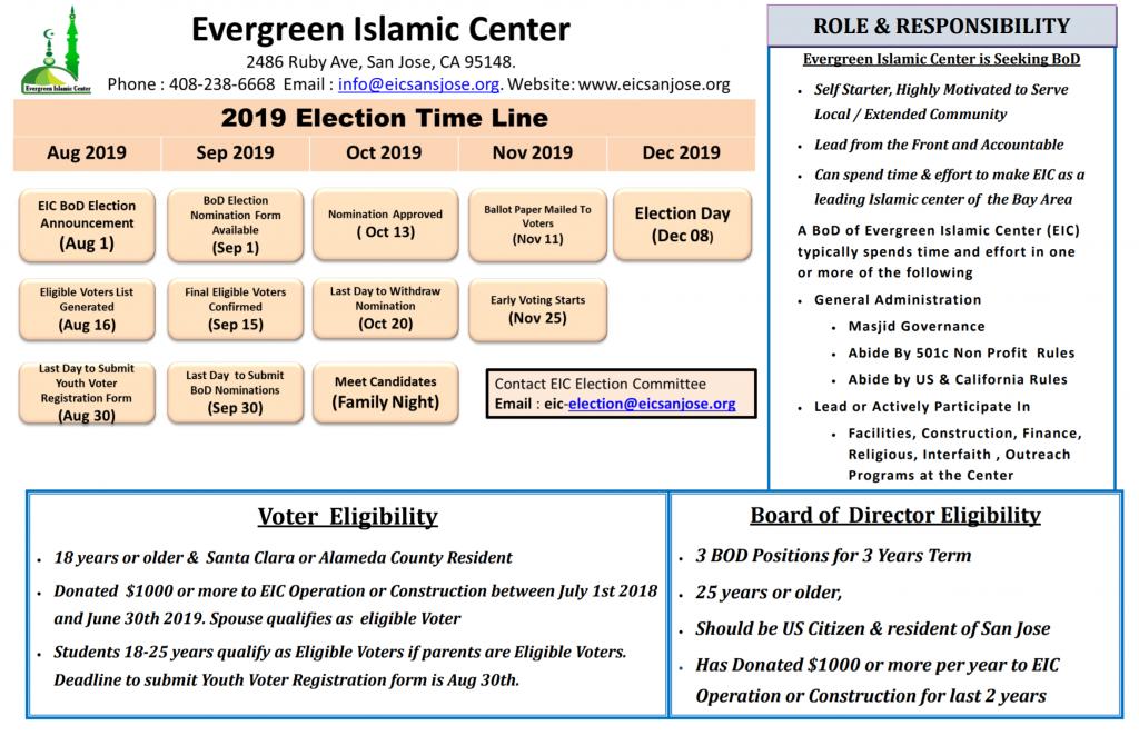 ElectionTimeline2019