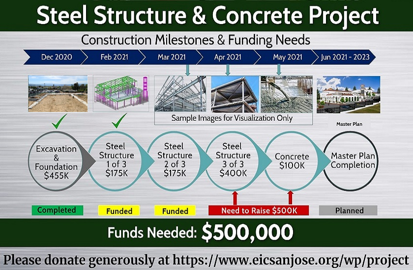 Steel-Structure-Concrete-Project-scroll