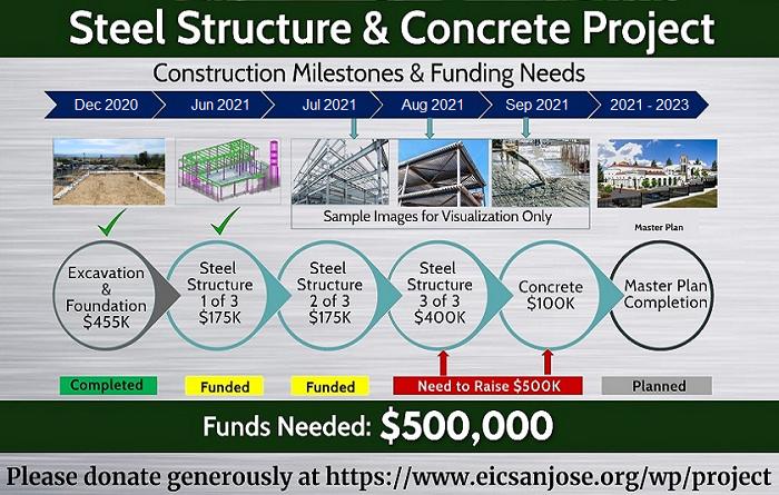 Steel Structure Concrete ProjectScrl